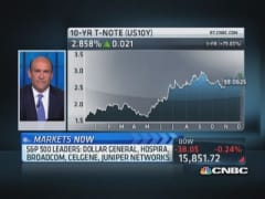 Fed will not taper until 2014: Pro