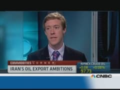 Iran's oil export ambitions