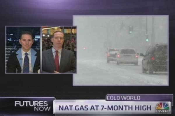Cold weather keeps nat gas hot