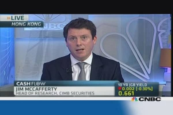 10% upside for Aussie stocks in 2014: CIMB