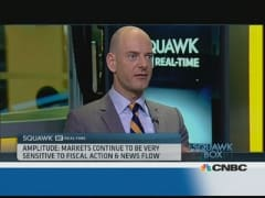 Market sensitivity to news flow is 'incredibly high': Pro