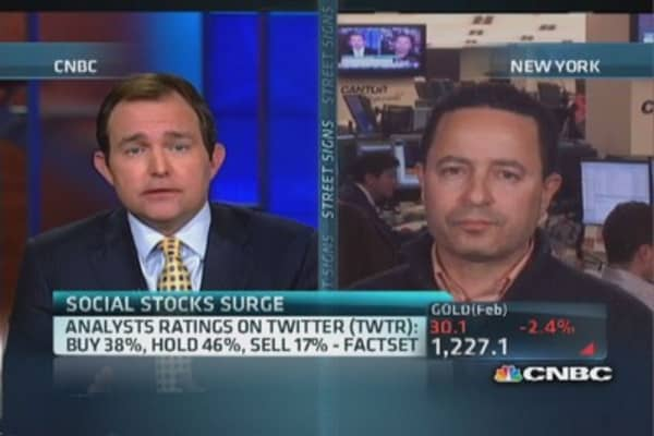 Twitter valuation 'ridiculous': Pro