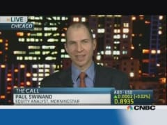 Fed Taper not Likely Next Months: Analyst