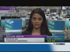 2014 outlook: Equities remain key theme
