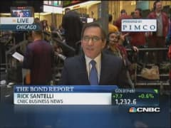 Santelli's morning bond action: 10-year spread