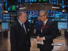 Cashin says: Market's oversold, but still a 10-year fear