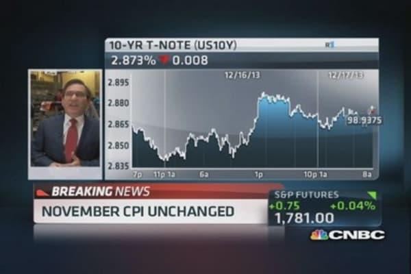 November CPI unchanged
