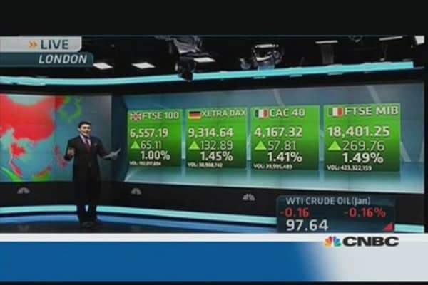 Global markets: Europe stocks rally on US taper