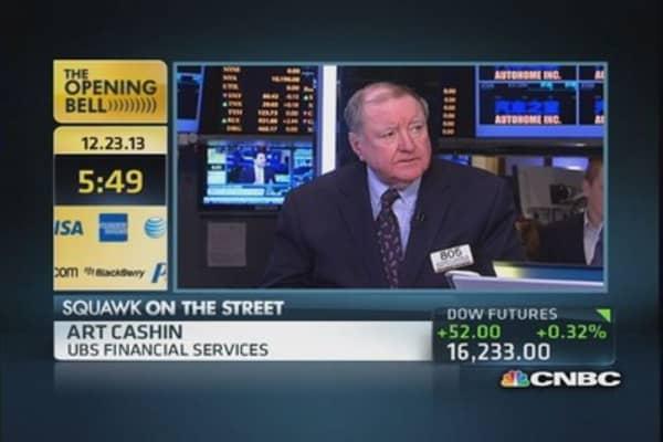 Art Cashin: Market activity is all relative