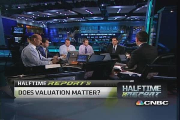 Valuations: Betting on momentum