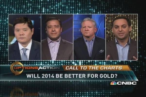 Glimmers of hope for gold?