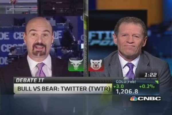 Twitter: Overvalued & volatile
