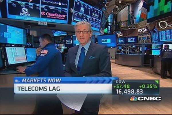 Pisani's market barometer