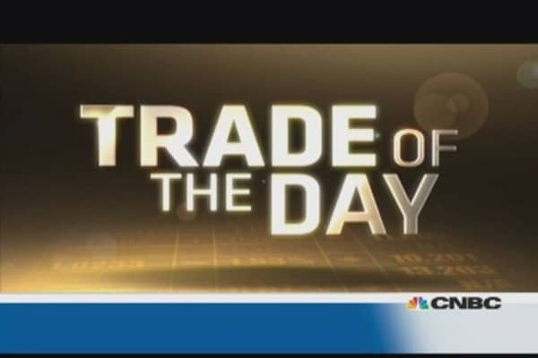 Trade of the day: ECB to ease further in 2014?