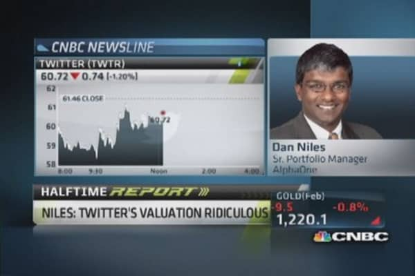 Twitter's valuation ridiculous: Niles
