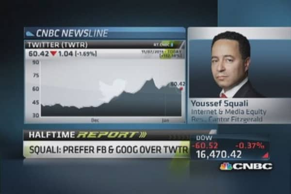 What investors need to hear from Twitter