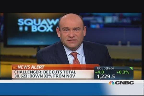 Challenger: Dec. job cuts total 30,623; drops 32%