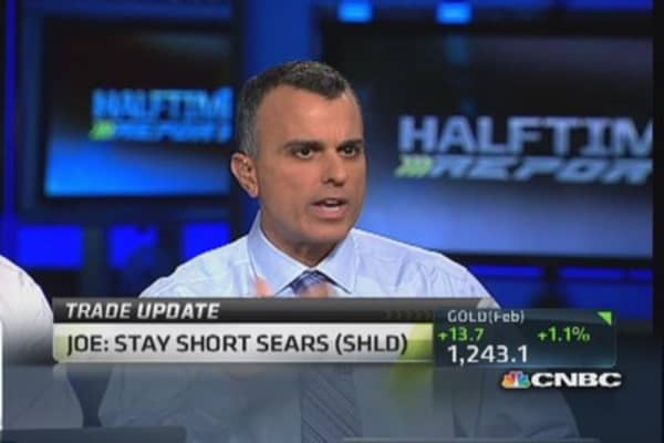 Risks to shorting Sears?