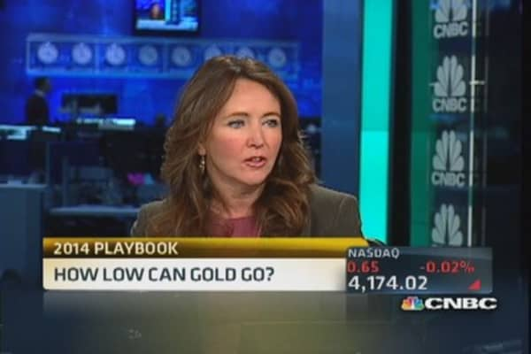 Pressure building in gold: Pro