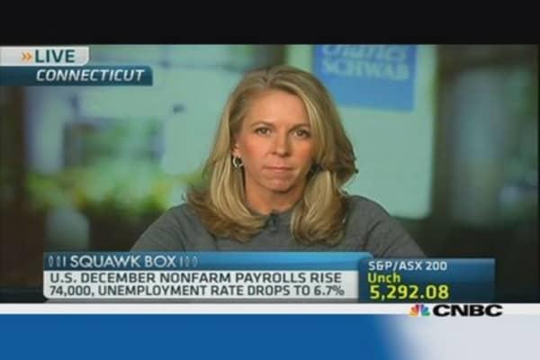 Buying opportunities in US equities still exist: Pro