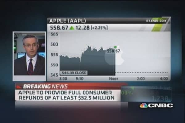 Apple to refund at least $32.5 million