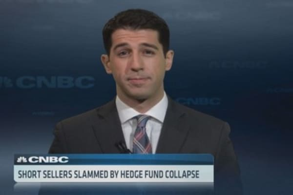Short sellers slammed by hedge fund collapse