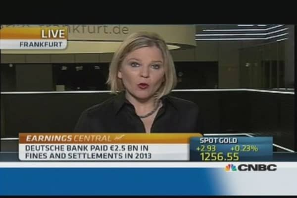 Deutsche Bank results hit by litigation costs