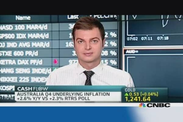 Australian inflation data limits scope for rate cut