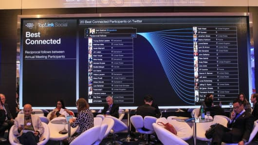 The social media lounge at the 2014 WEF in Davos