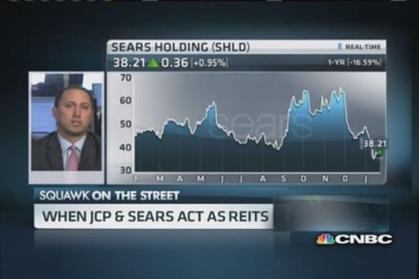 When JCP & Sears act as REITs