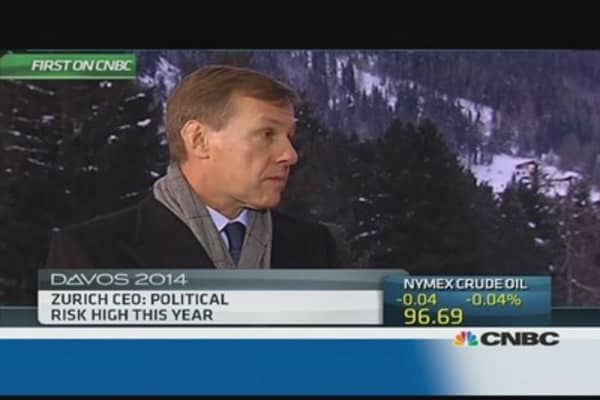Political risk is high this year: Zurich's Senn