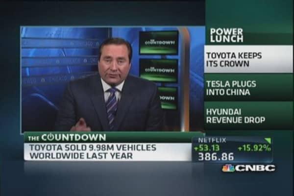 Auto sales: Toyota, Tesla & Hyundai