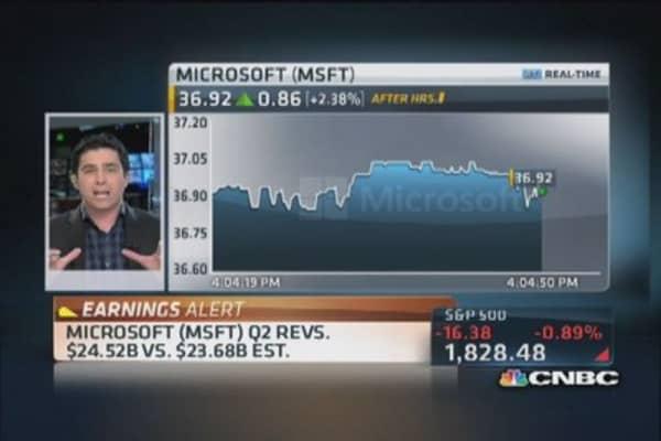 Microsoft Q2 EPS $0.78 vs. $0.68 Est.
