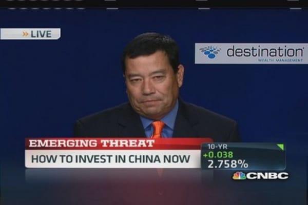 China Factor: Long-term vs short-term