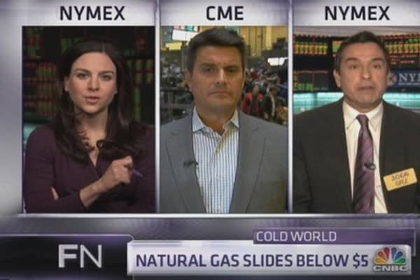 Is the polar vortex rally over for nat gas?