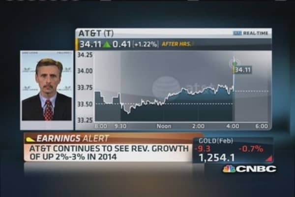 Instant reaction to AT&T earnings