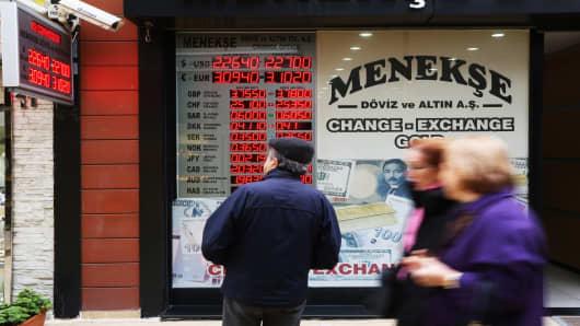 Premium Turkish man exchange rate
