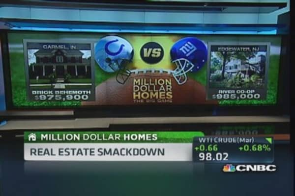 Million Dollar Homes: Indianapolis vs. New York