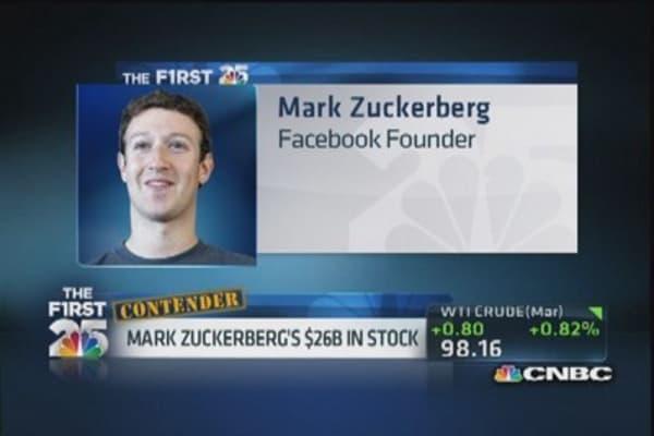 Facebook's Zuckerberg is richest under-30 ever