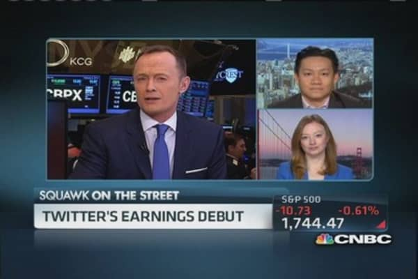 Twitter's earnings debut