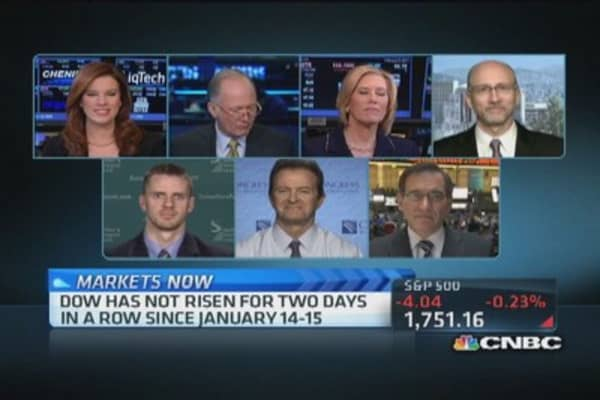 Closing Bell Exchange: Downside volatility here to stay
