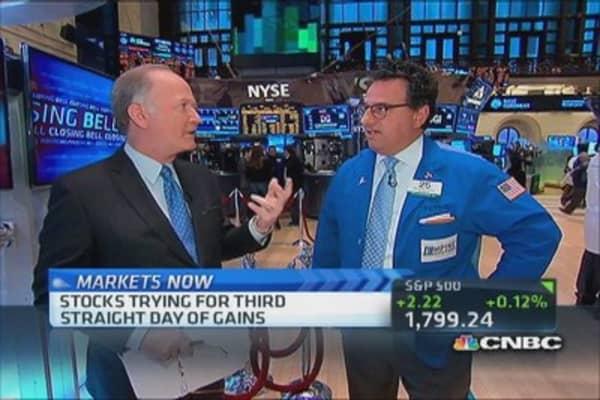 Yellen's impact on the market