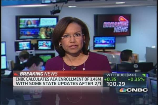 ACA enrollment increases to 3.3 million