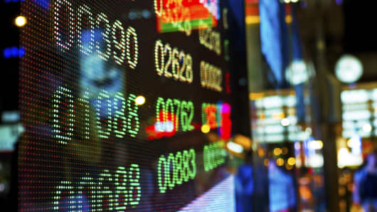 Electronic display financial prices