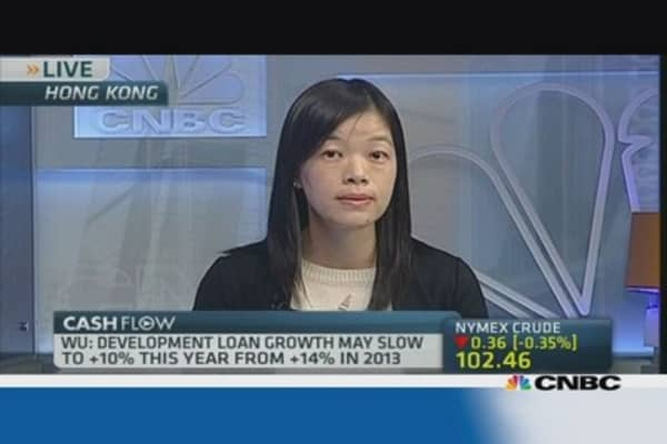 Were concerns for China's property sector overblown?