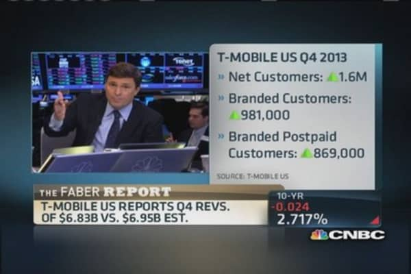 T-Mobile US loss widens on higher costs
