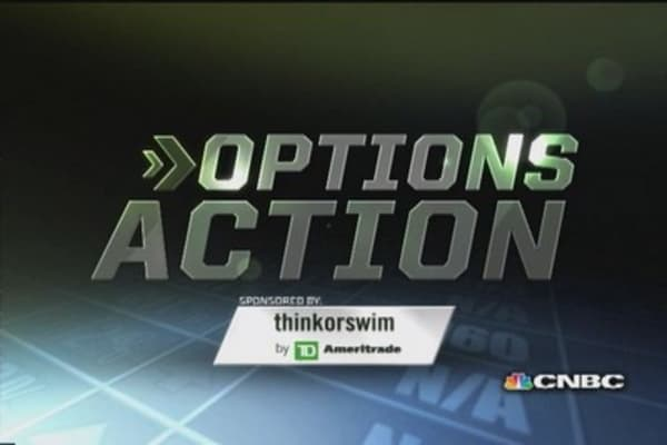 Options Action: Tesla shares go into overdrive