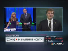 Conn's down 44.5% in one month