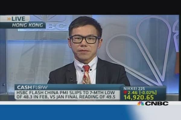 How will a weak China PMI affect markets?