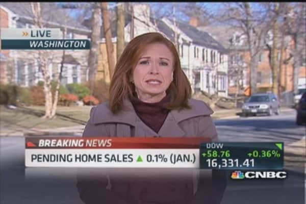 January pending home sales up 0.1%